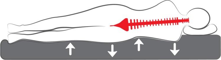 ergonomie-matelas